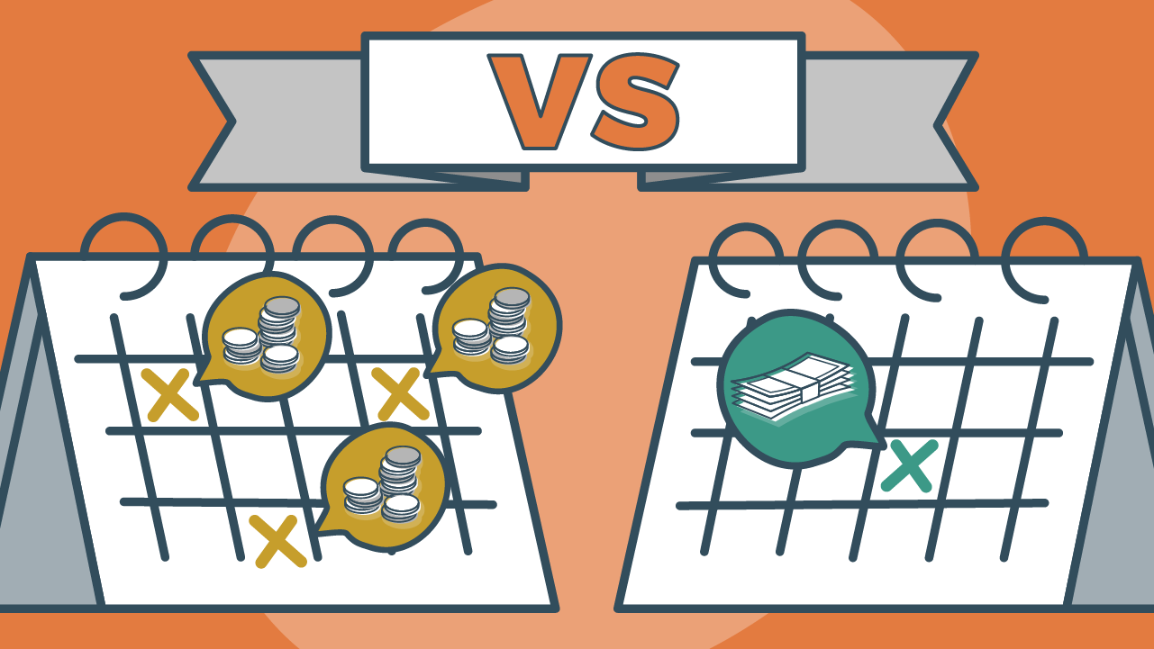 One-off vs. Recurring Payments: What Fits Best For Me?