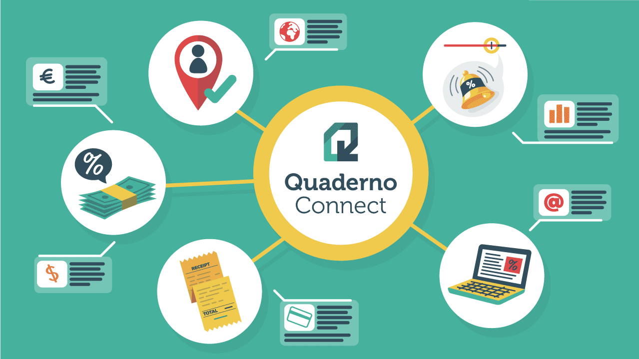 Quaderno Connect: Introduction to our tax engine's APIs
