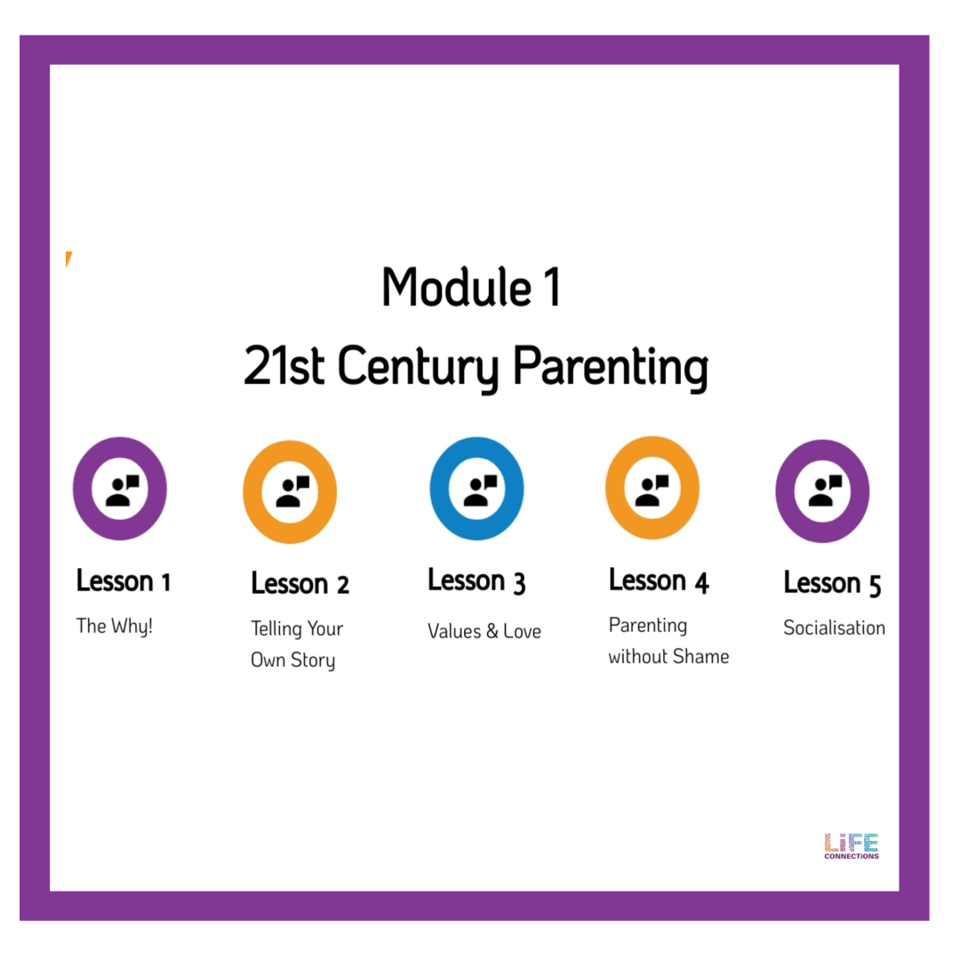 Description of module 1 about 21st Century Parenting in the Life Connections RSE e-learning resource for parents and guardians of 10 to 12 year old children in Ireland