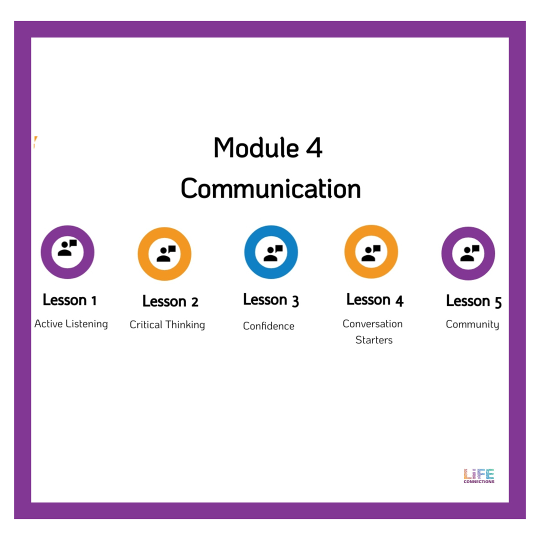 Description of module 4 about Communication in the Life Connections RSE e-learning resource for parents and guardians of 10 to 12 year old children in Ireland