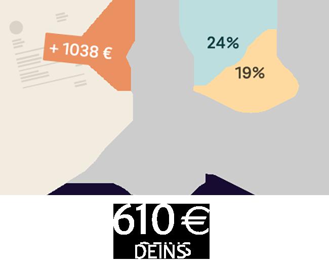 Grafik zur Steuerschätzung
