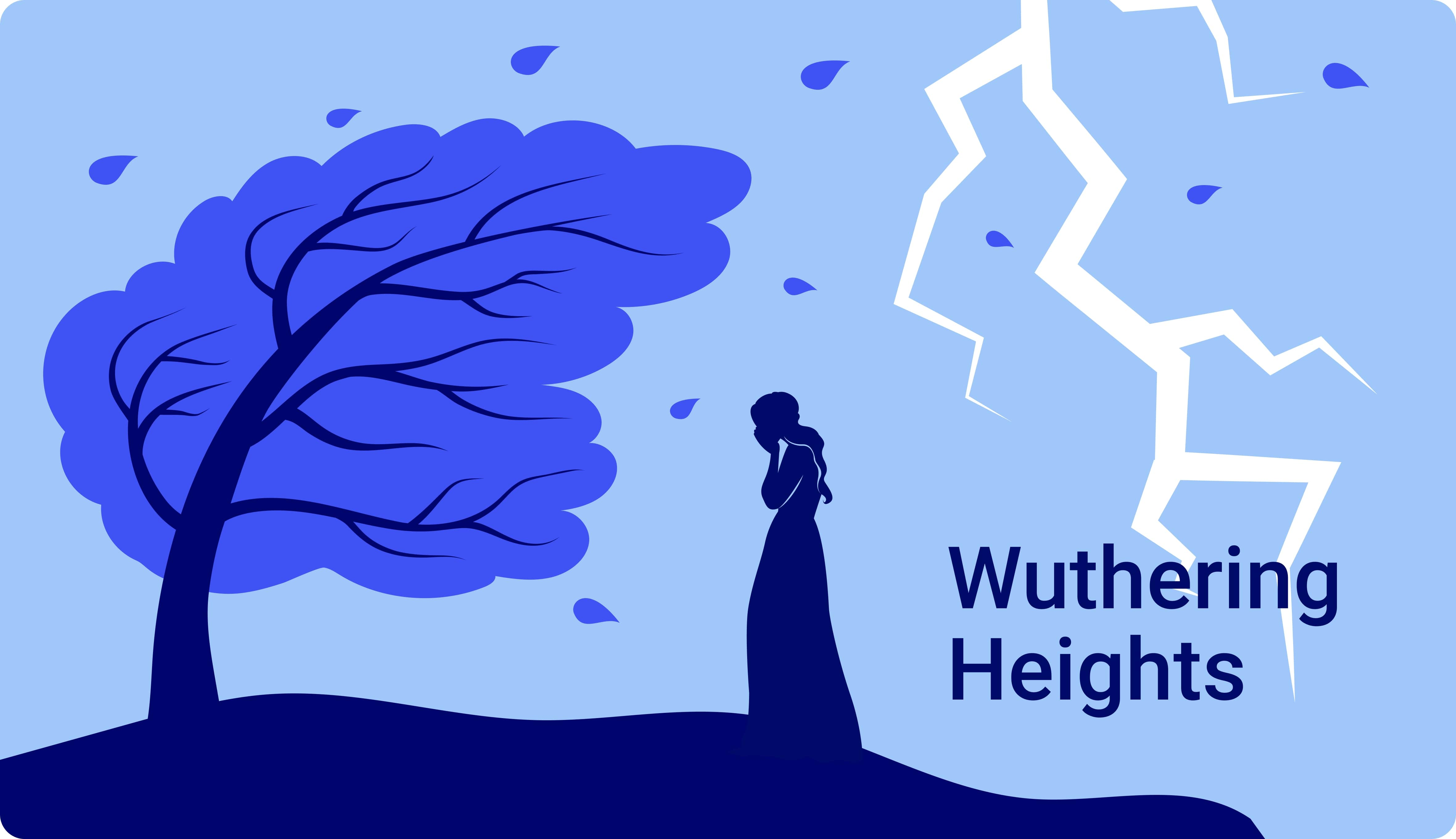 """""""Wuthering Heights"""" Summary"""