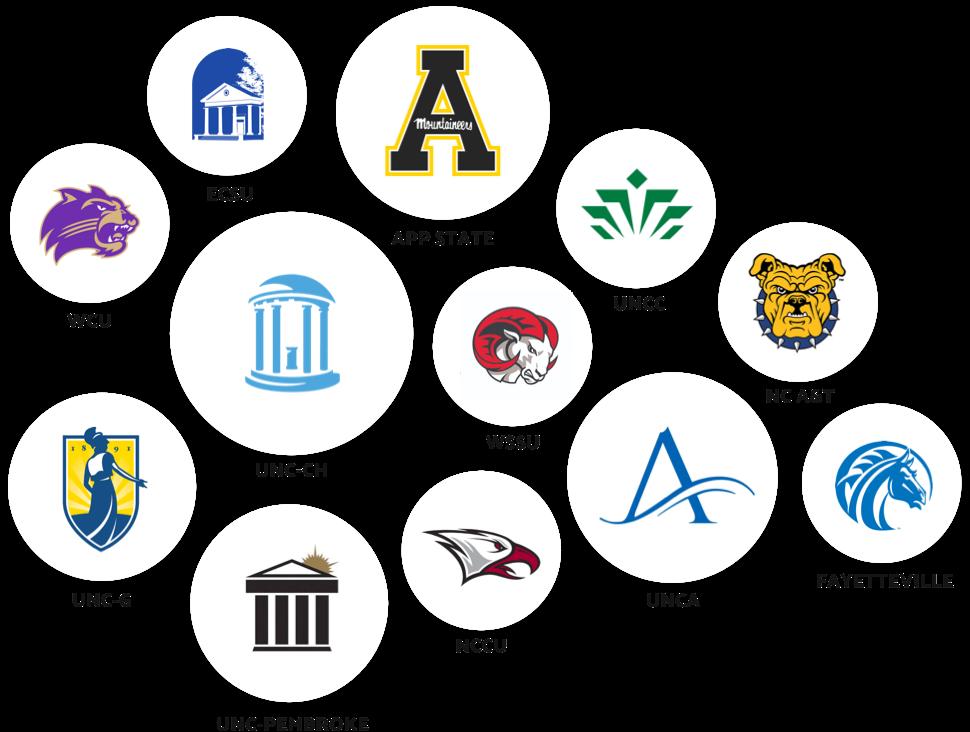 Logos of schools in UNC network