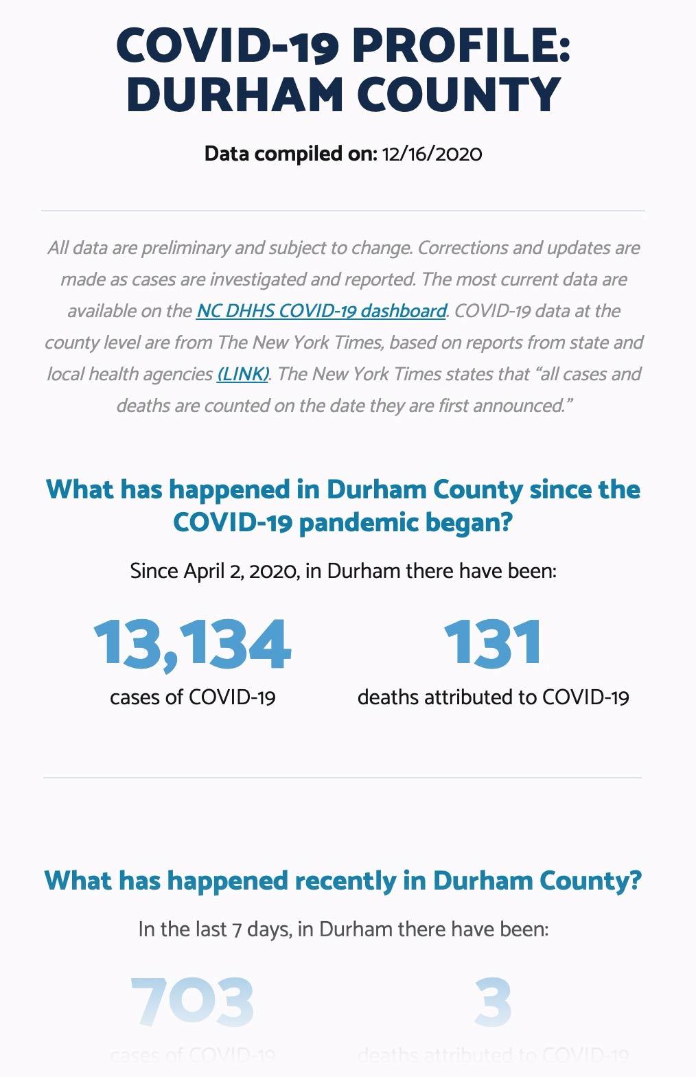 Durham county profile example