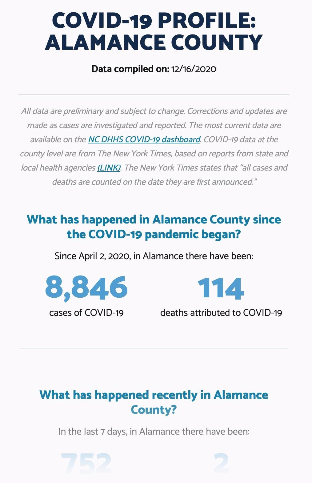 Alamance county profile example