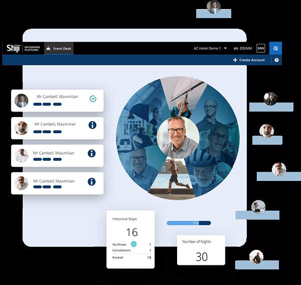 Shiji Enterprise Platform - Single Guest Profile