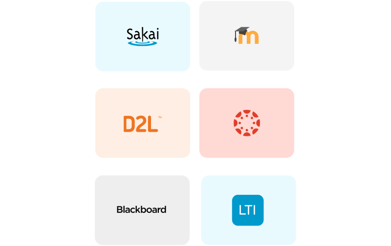 Sakai, Moodle, D2L, Canvas, LTI, Blackboard LMS