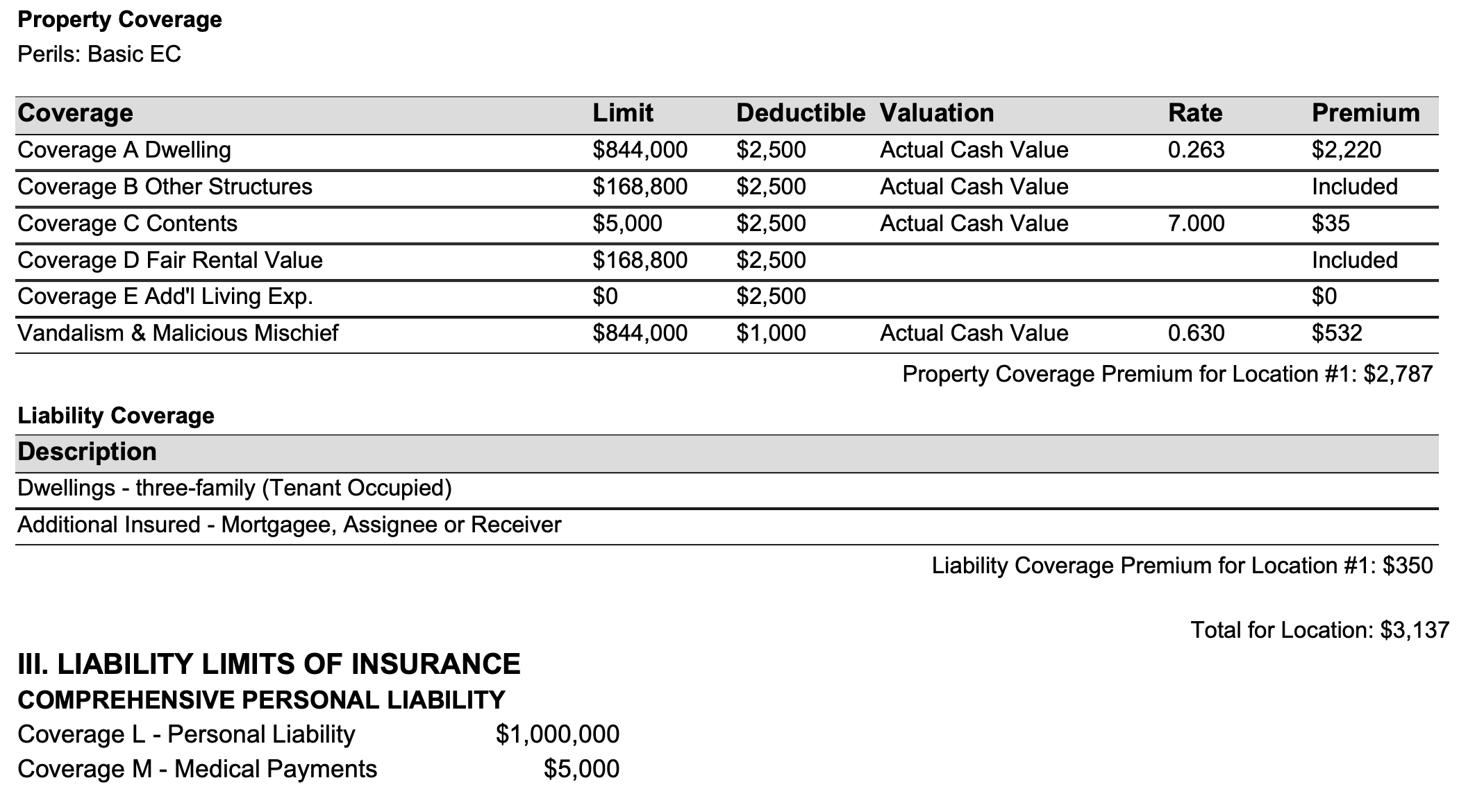 How Much Does Landlord Insurance Cost 1