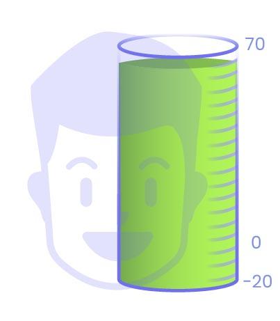 Illustration of positive customer satisfaction