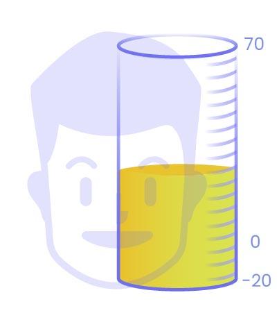 Illustration of positive customer satisfaction in yellow