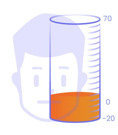 Illustration of orange container showing medium customer satisfaction