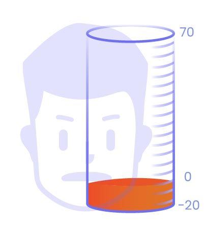 Illustration of negative customer satisfaction with orange container