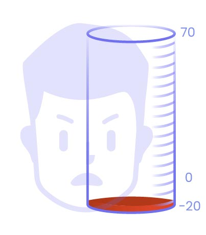 Illustration of negative customer satisfaction with empty container