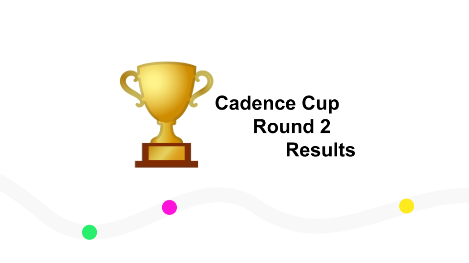 Cadence Cup Round 2: Results Are In and It's Pure Art.
