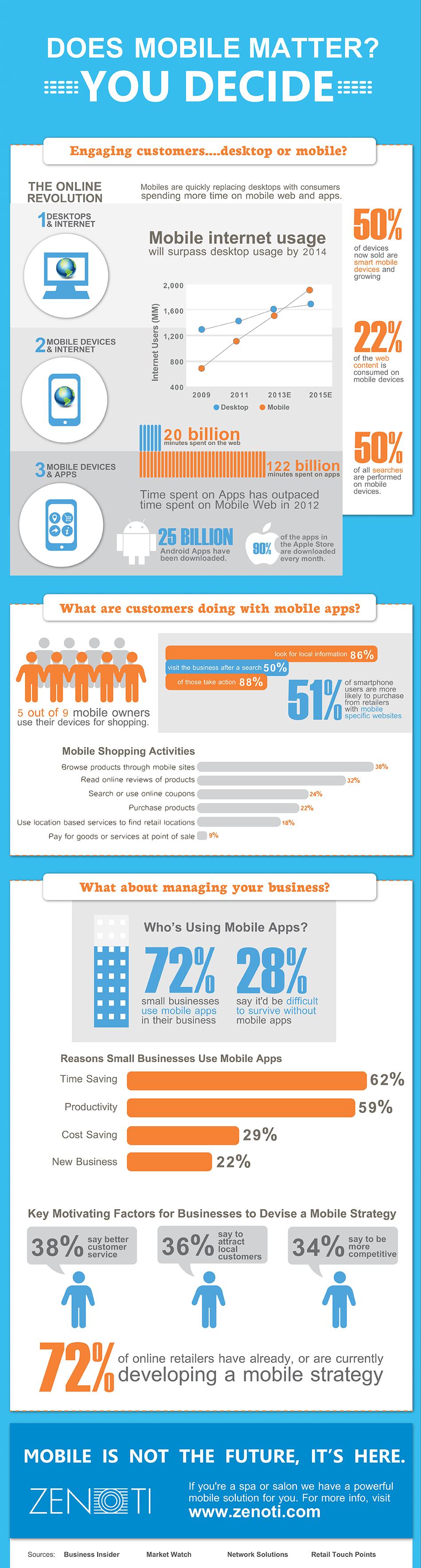 Engaging Customer Mobile or Desktop