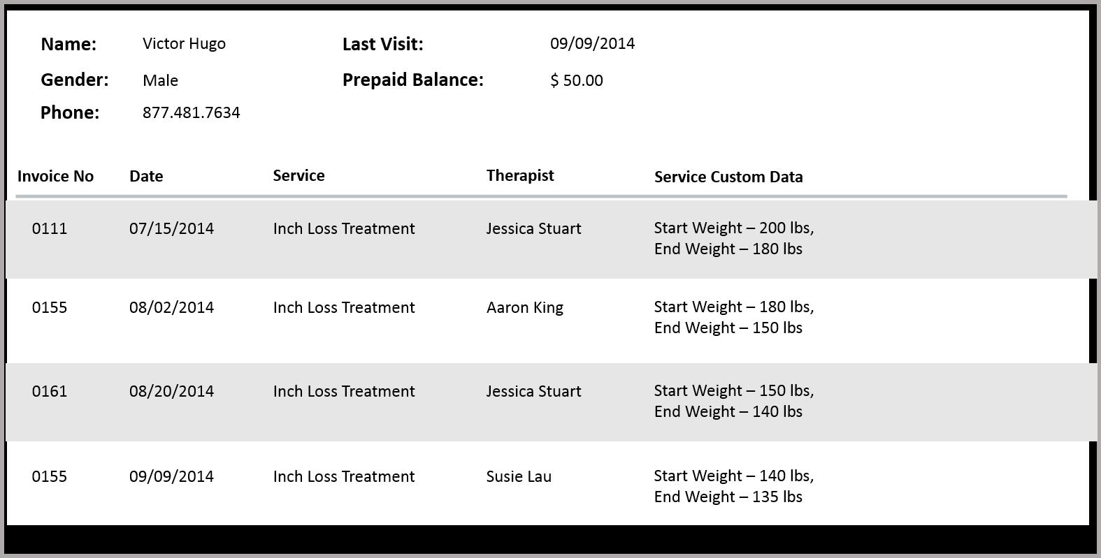 Service History