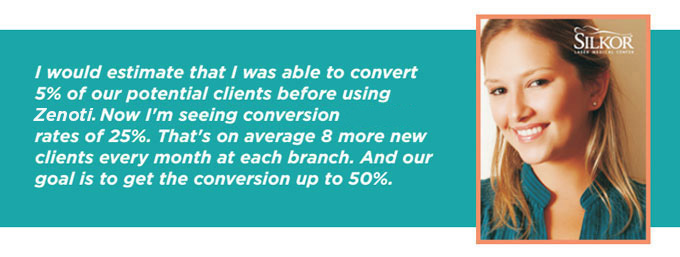 Silkor implemented the in-store and customer loyalty mobile apps, and the digital forms, which saves much time.