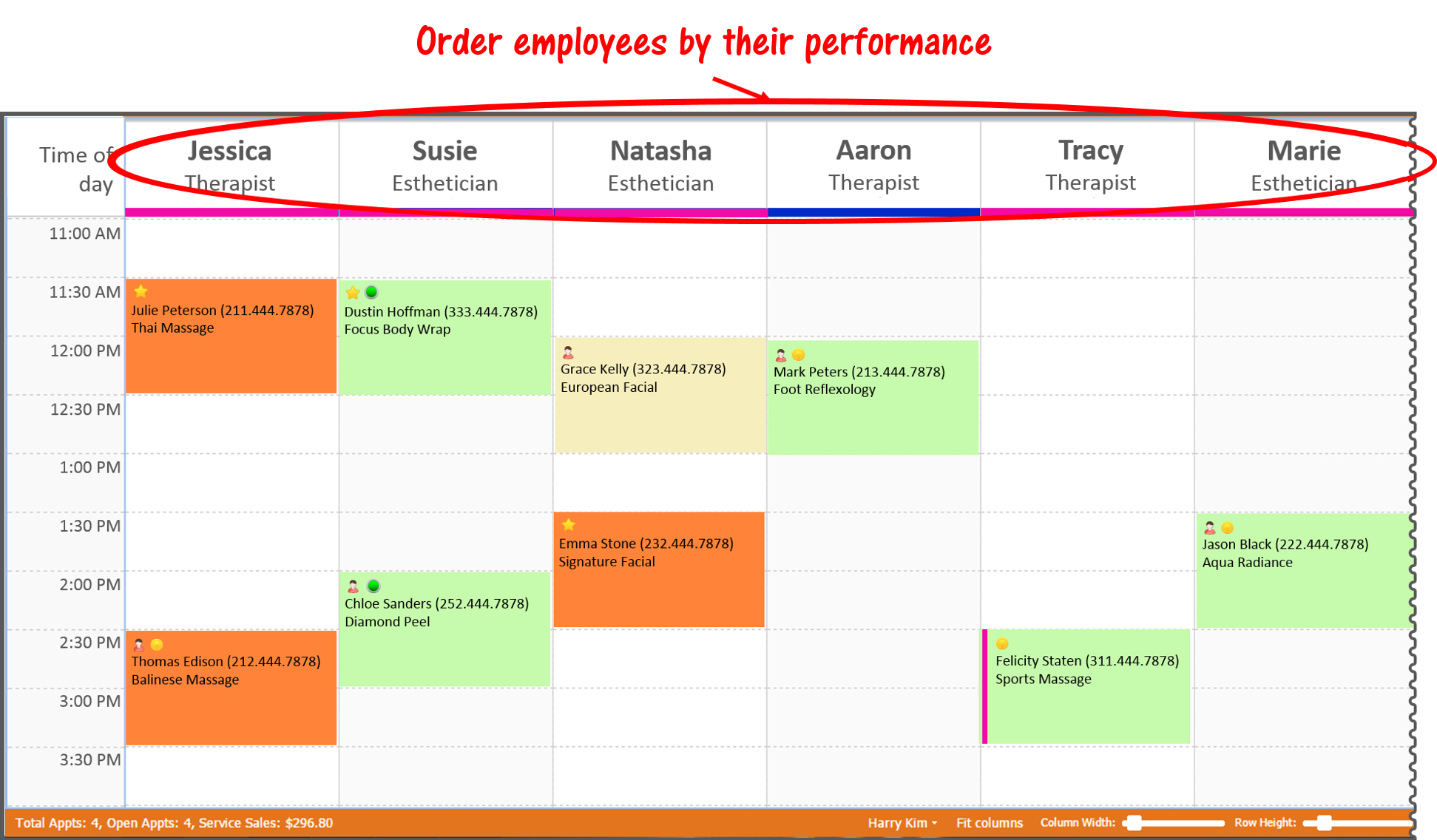 Sort Employees By Performance