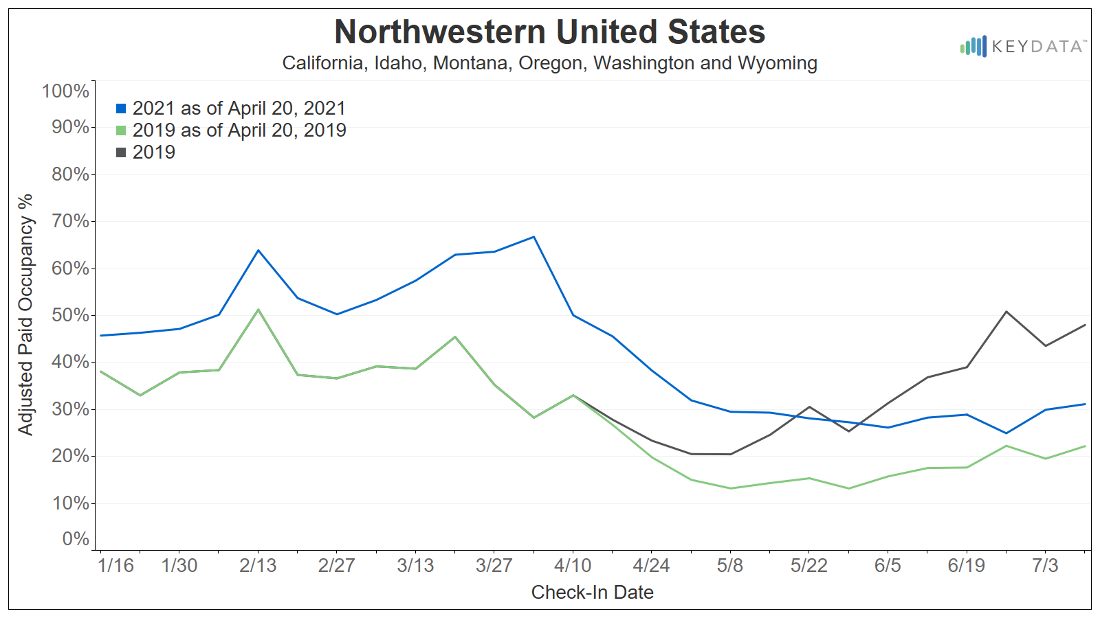 Regional Webinar - APO Article - Northwestern US