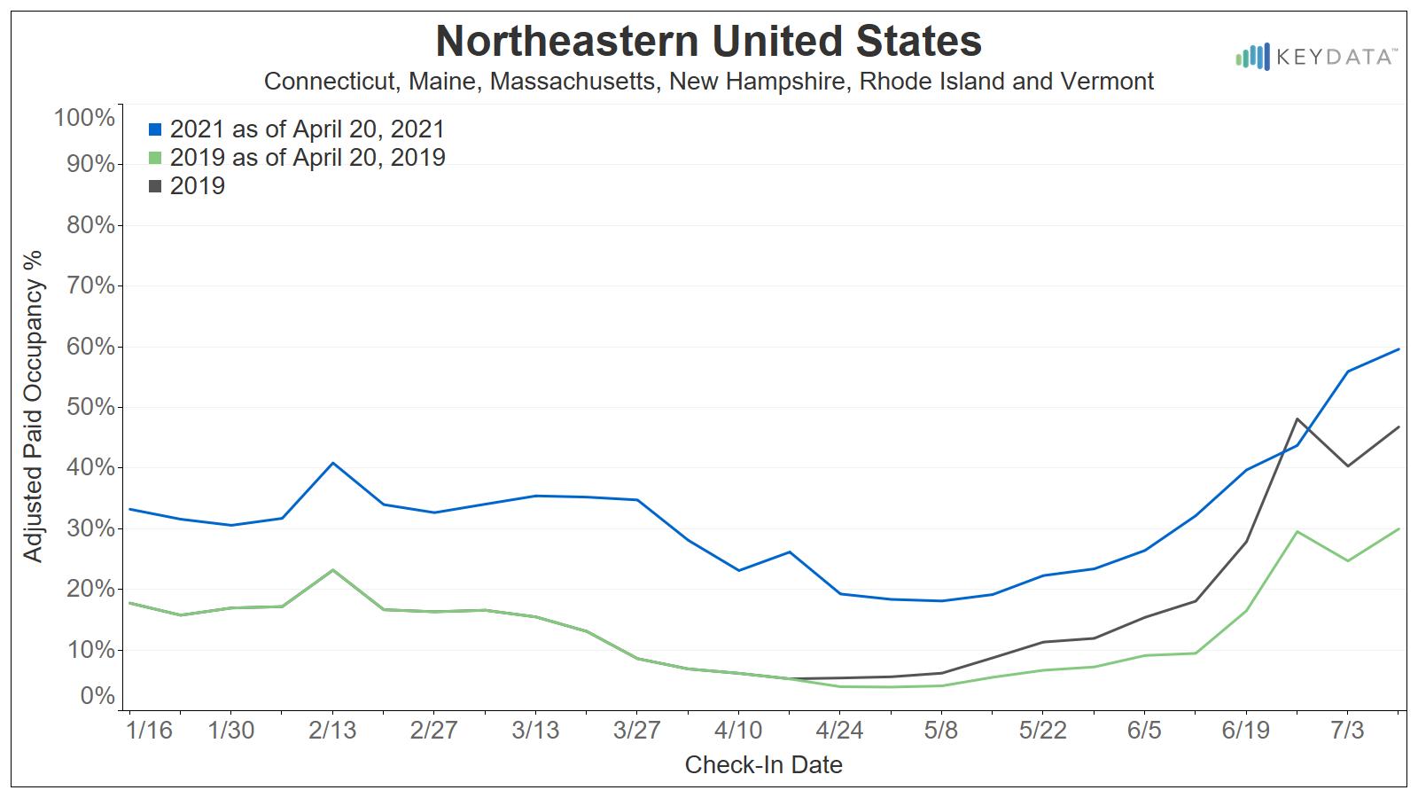 Regional Webinar - APO Article - Northeastern US