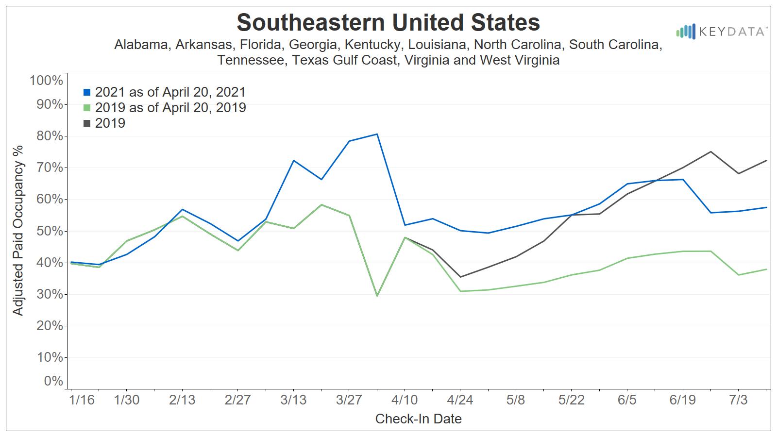 Regional Webinar - APO Article - Southeastern US