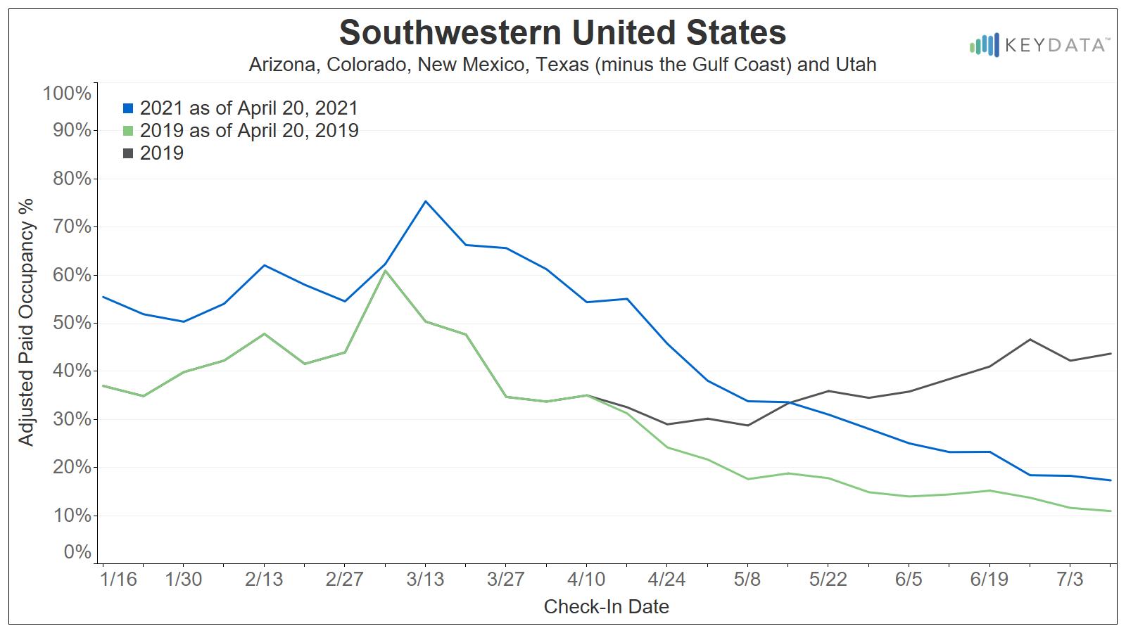 Regional Webinar - APO Article - Southwestern US