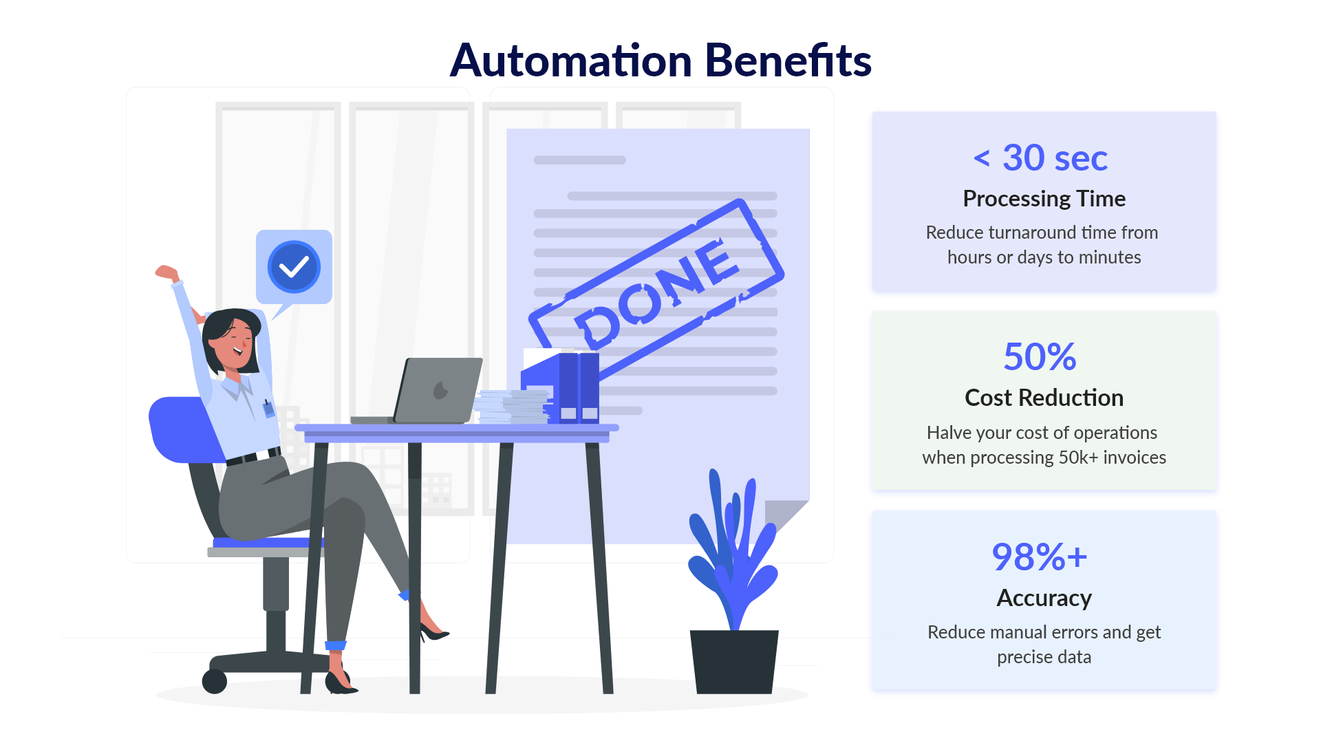 Automation Benefits