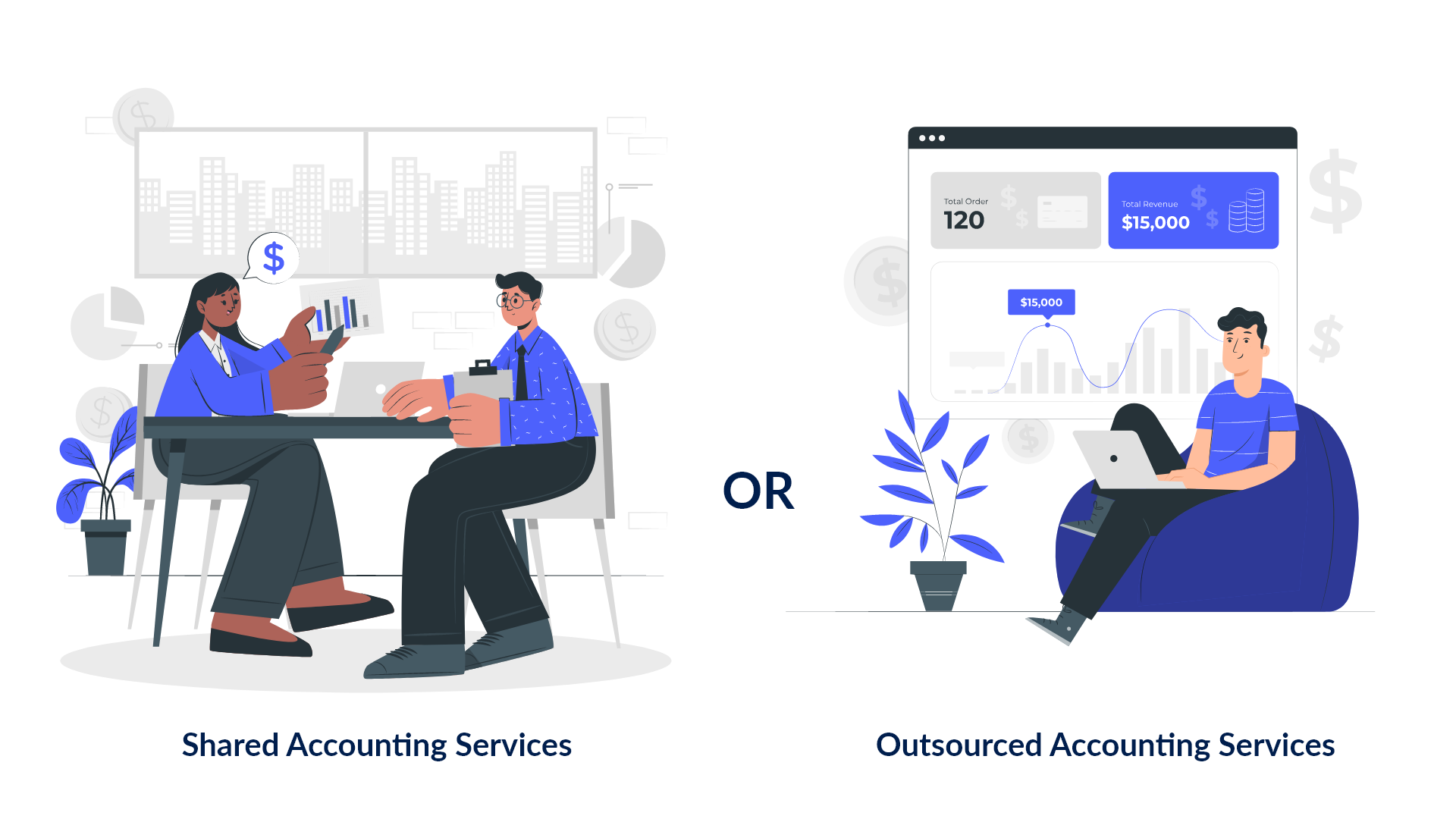 Which is better for your business - shared accounting services or outsourcing?