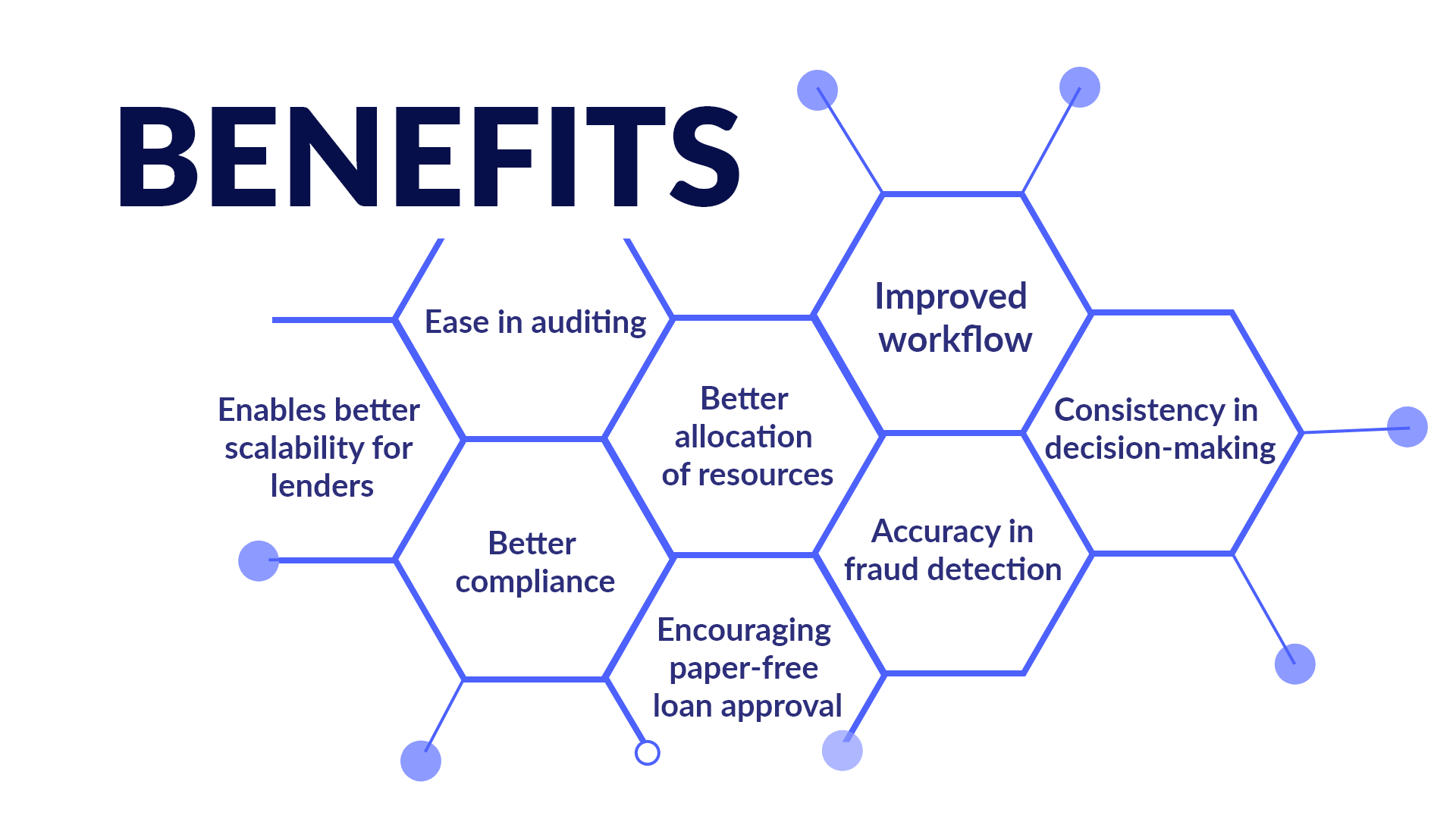 CRE Automation Benefits