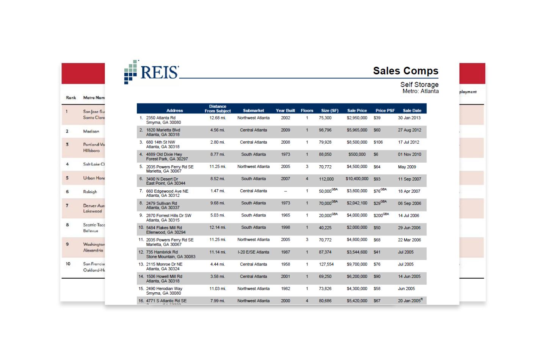 Sales Comps