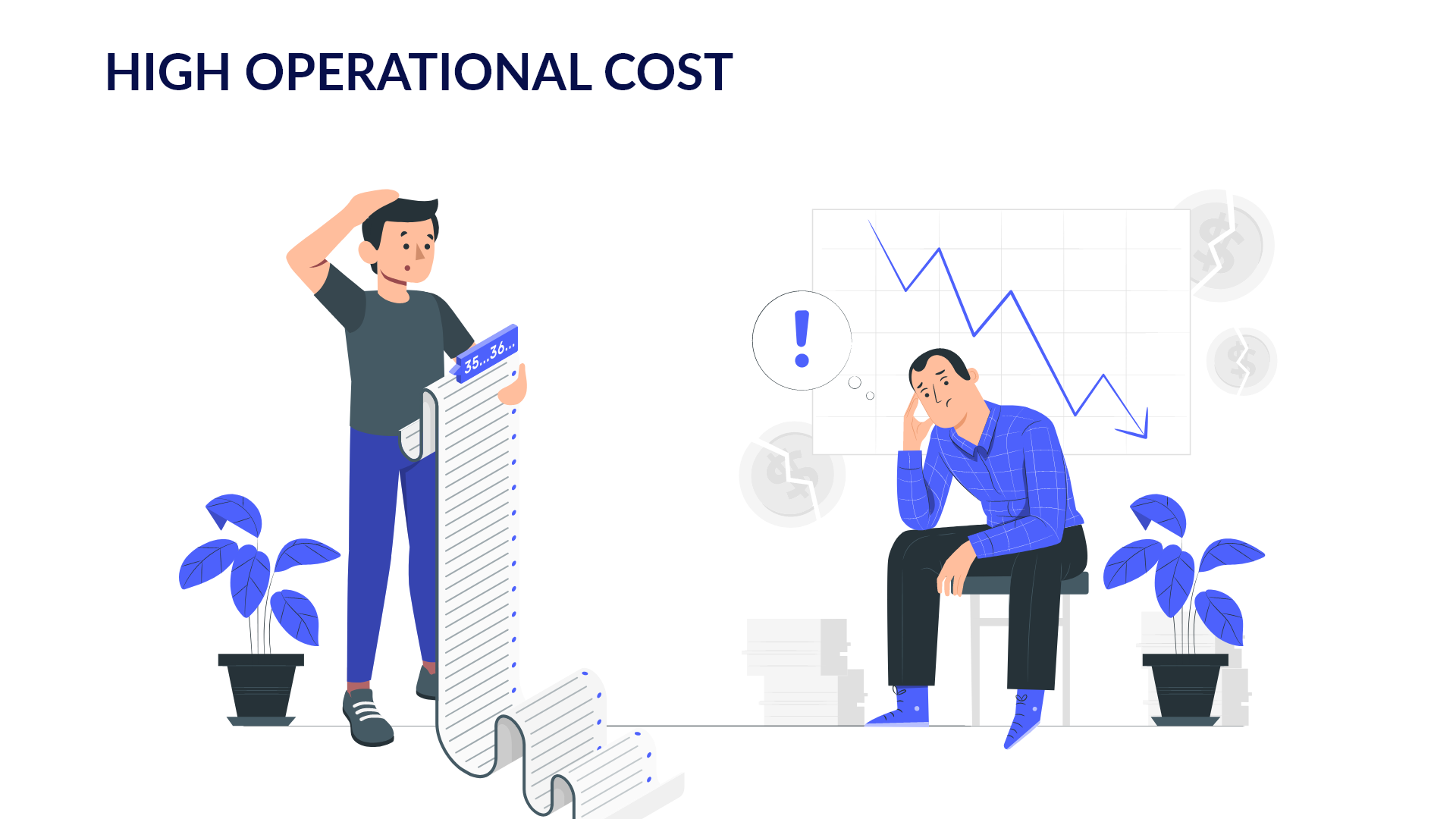 high manual operational cost