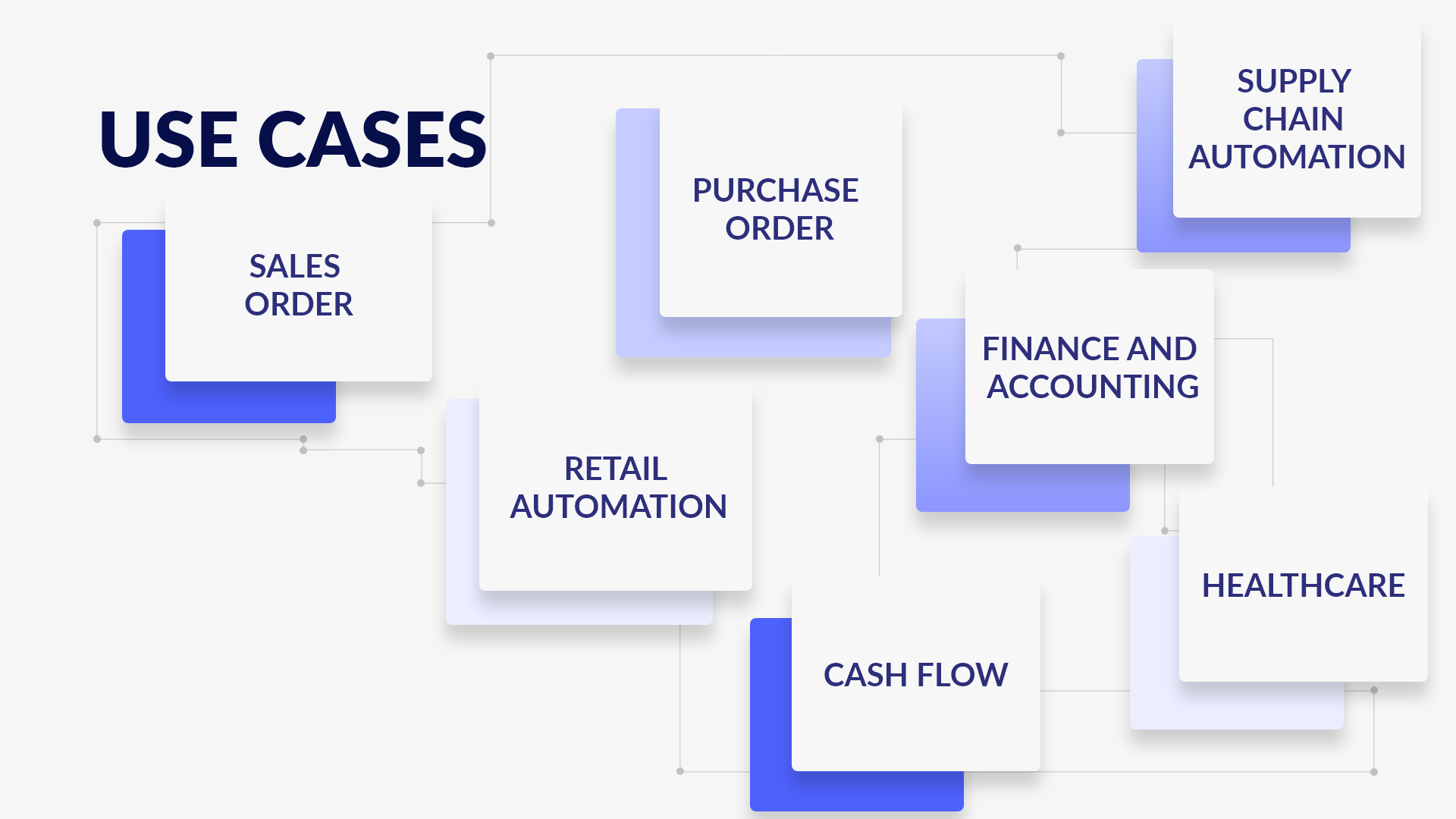 Robotic Process Automation Use-Cases