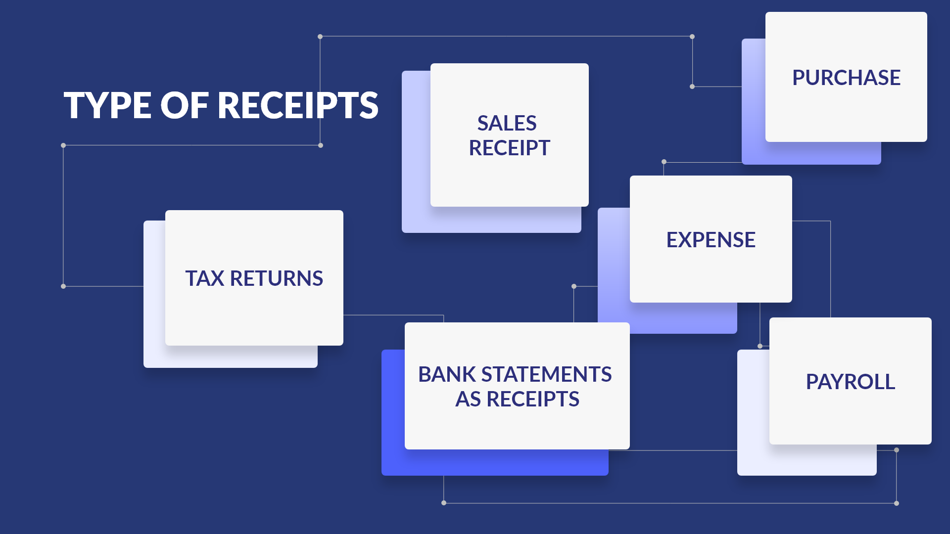 types of receipts