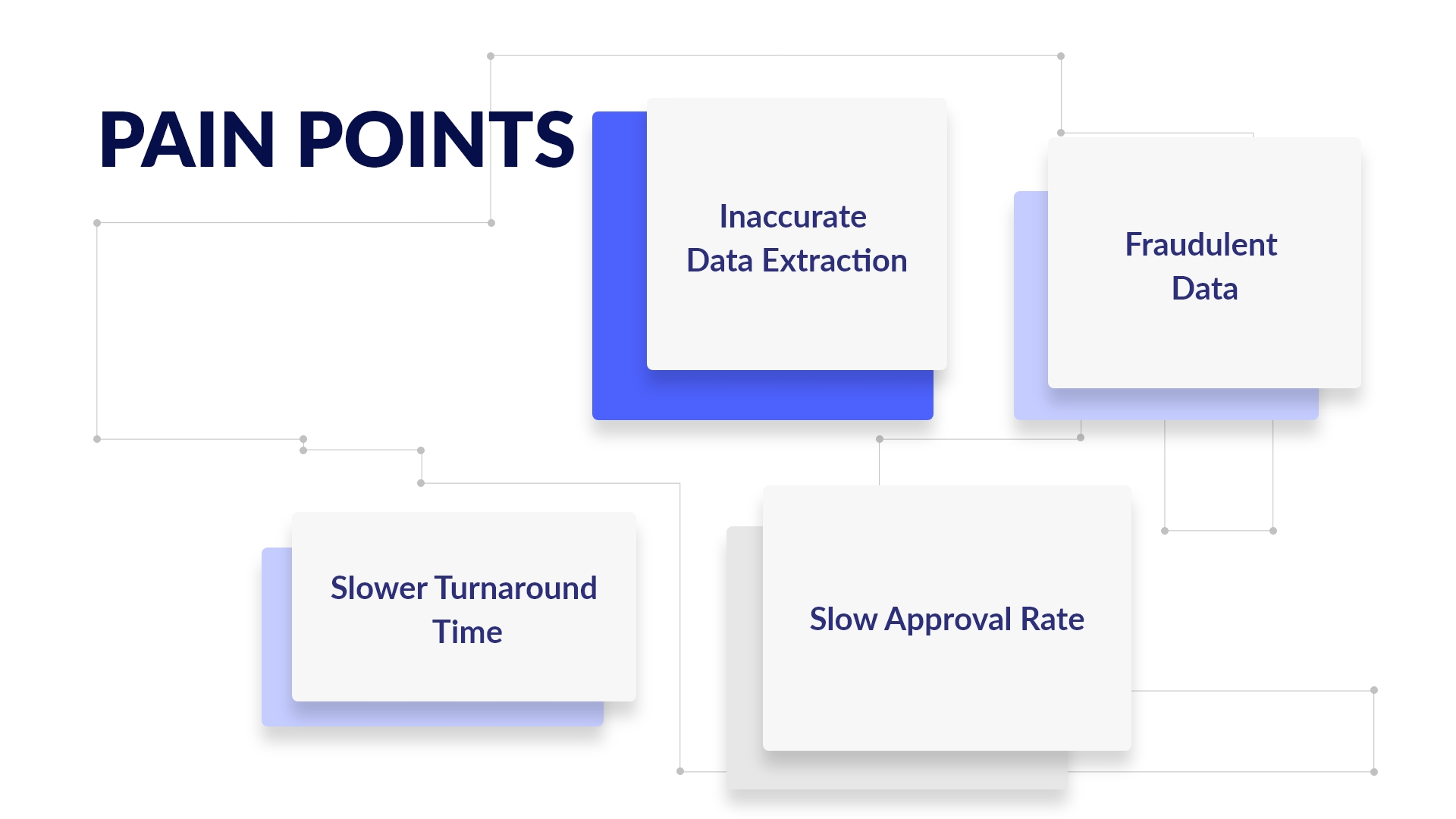 pain points in accounts payable workflow