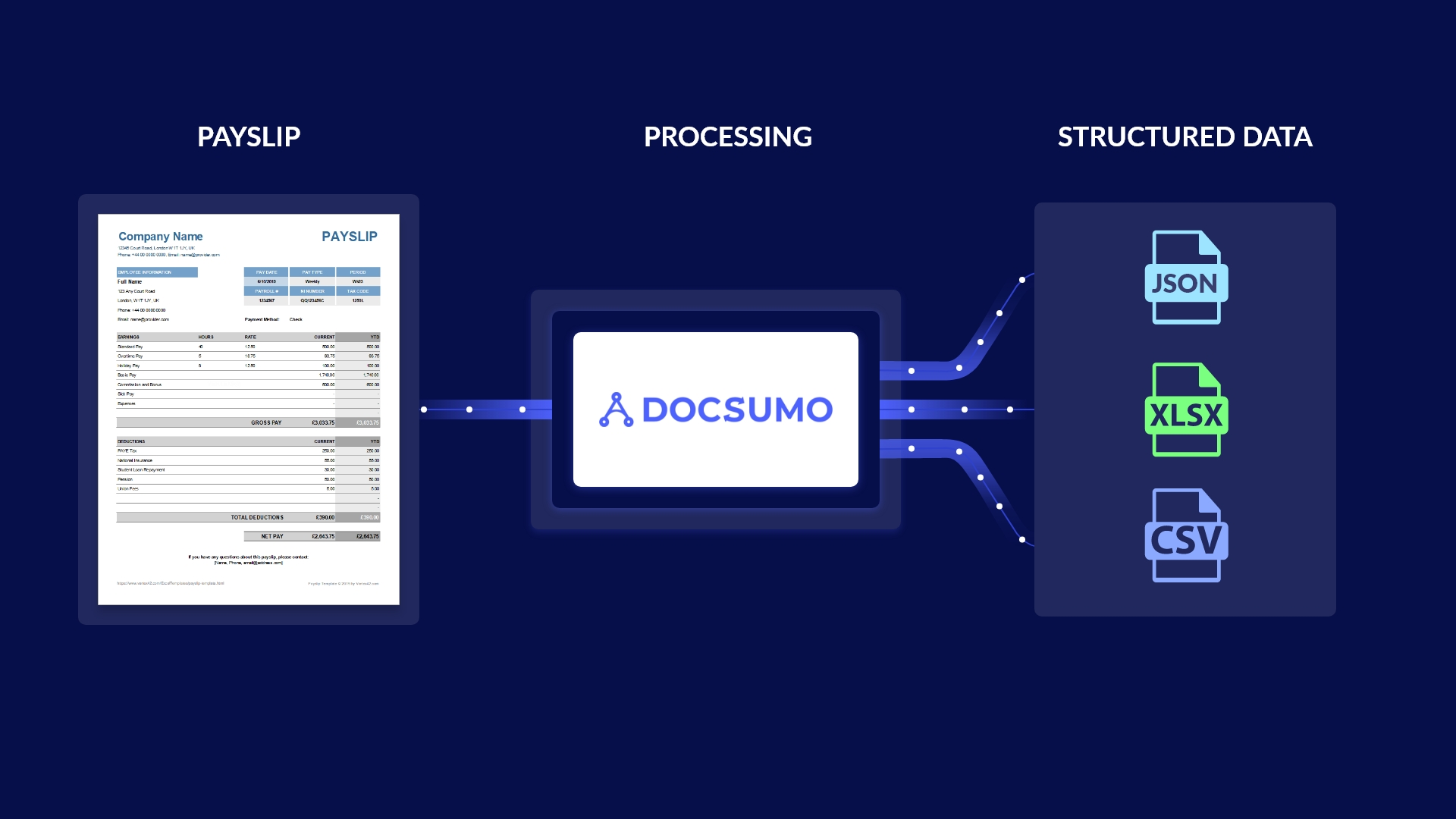 How to Automate Payslip Data Extraction using Docsumo's Intelligent OCR Engine
