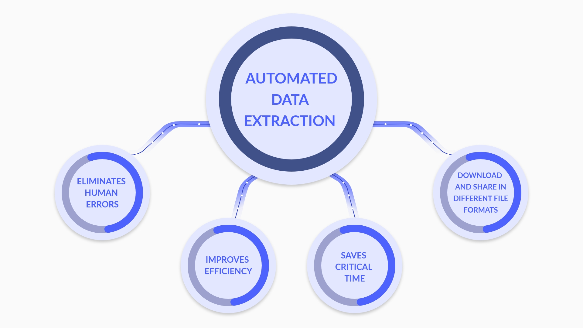 What is Data Extraction? Here is What You Need to Know