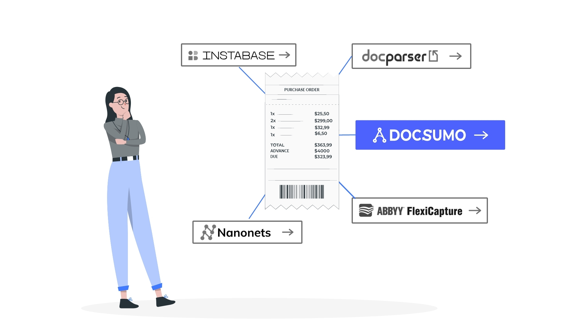 5 Best Purchase Order Data Extraction Software for Automation