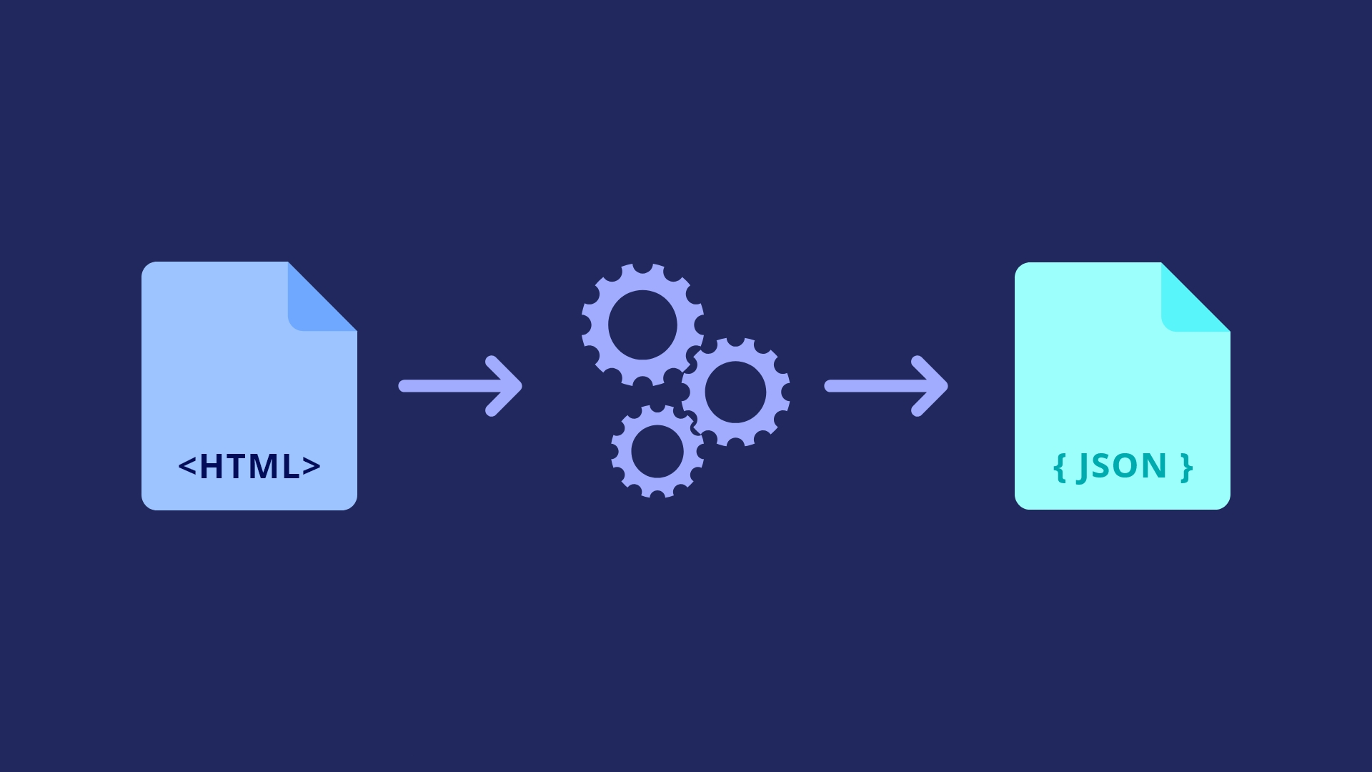 Introduction to Data Parsing : Definition, Overview, and Scope of Data Parsing