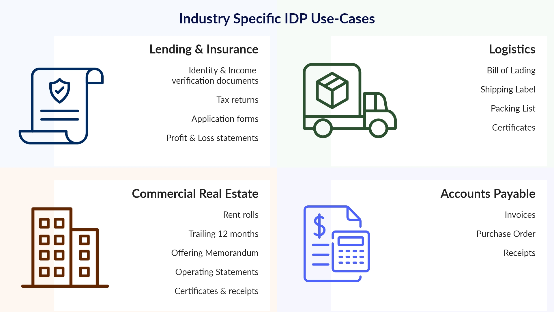 Industry specific IDP use-cases
