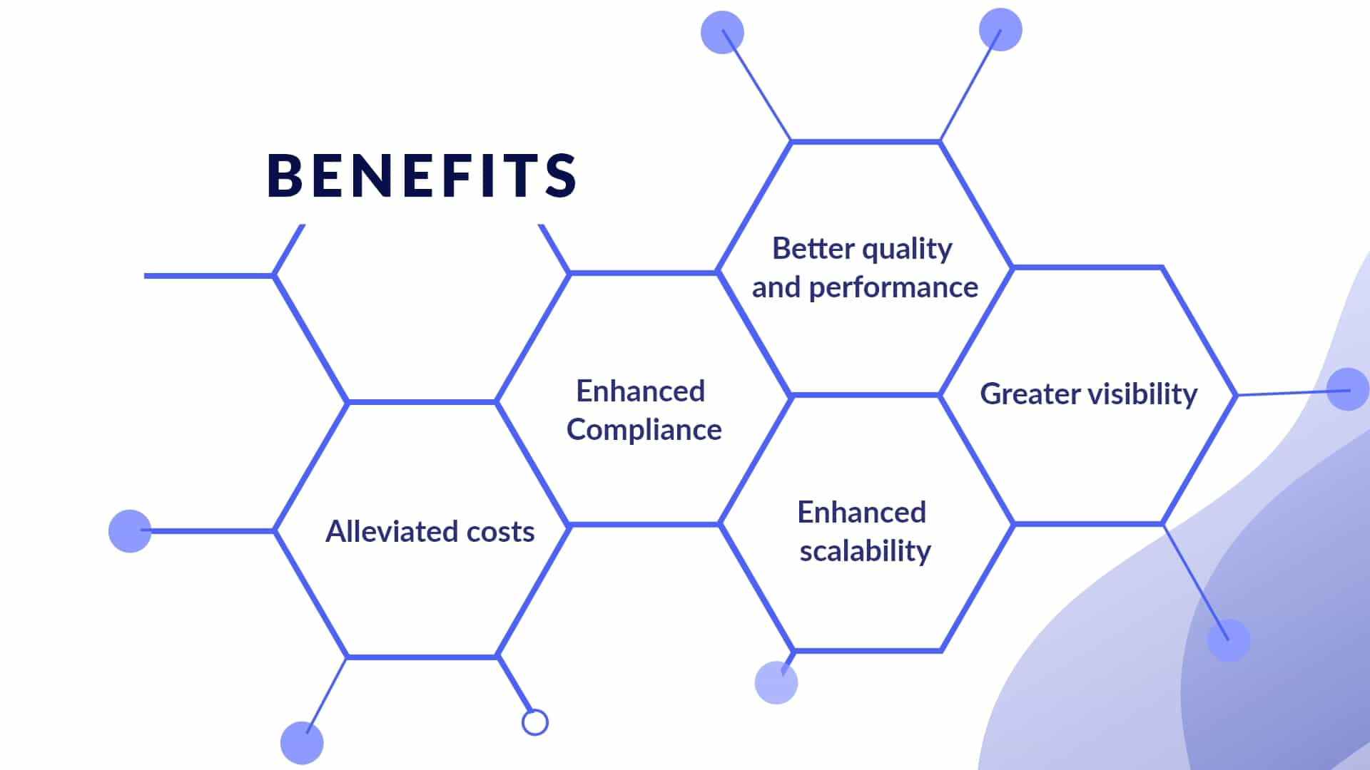 Benefits of Business Process Discovery