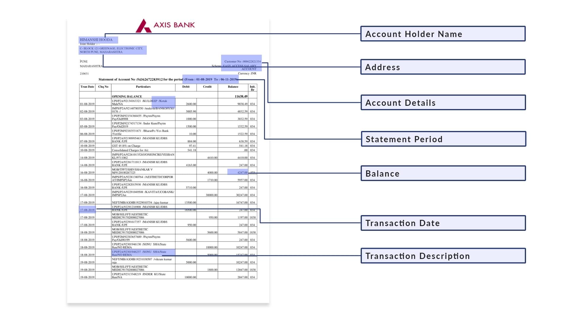 bank statement data fields