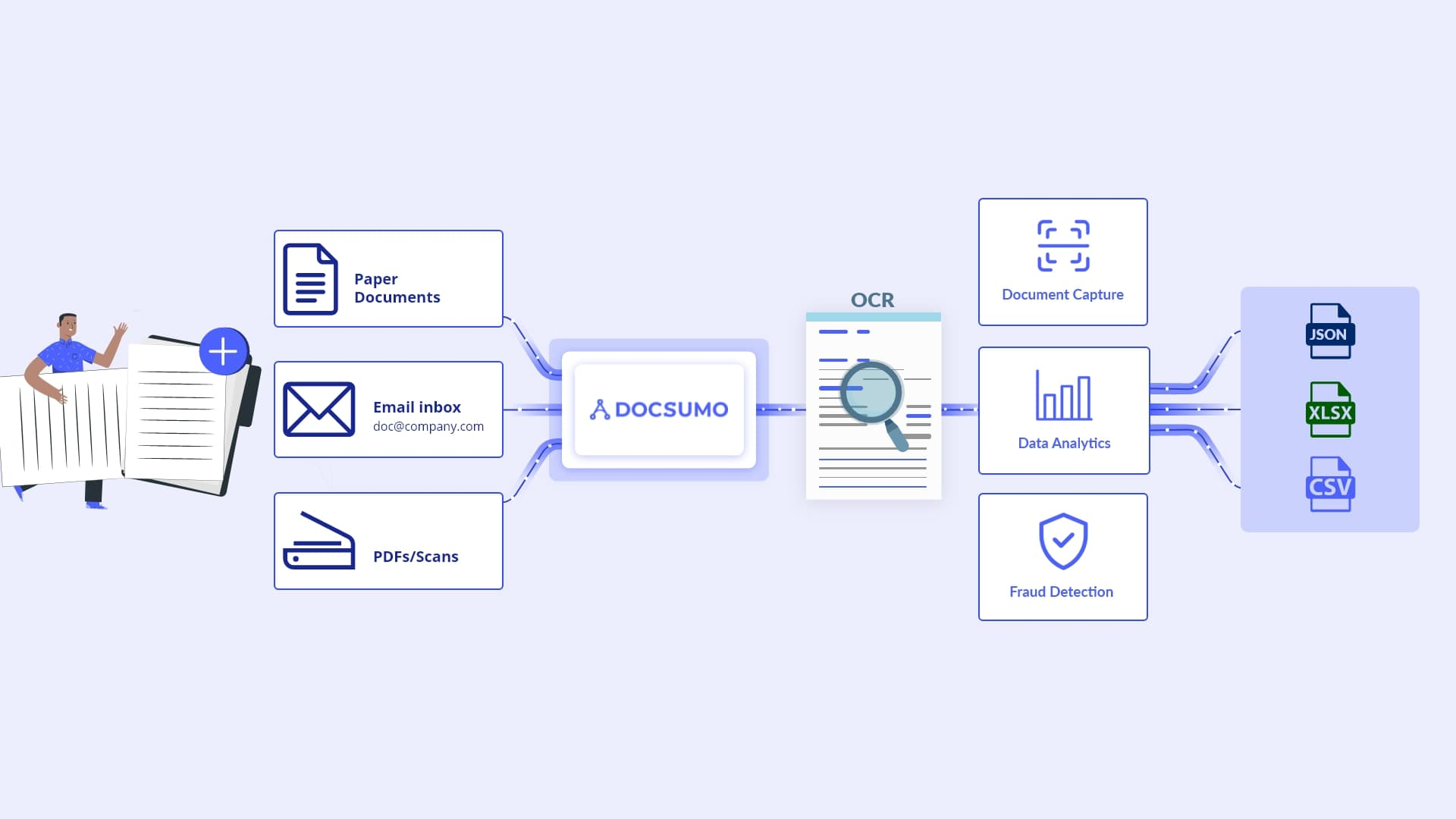 Data extraction with Docsumo
