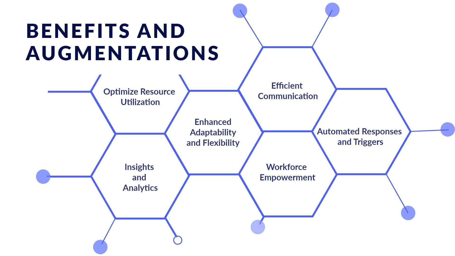 Benefits of Robotics Process Automation