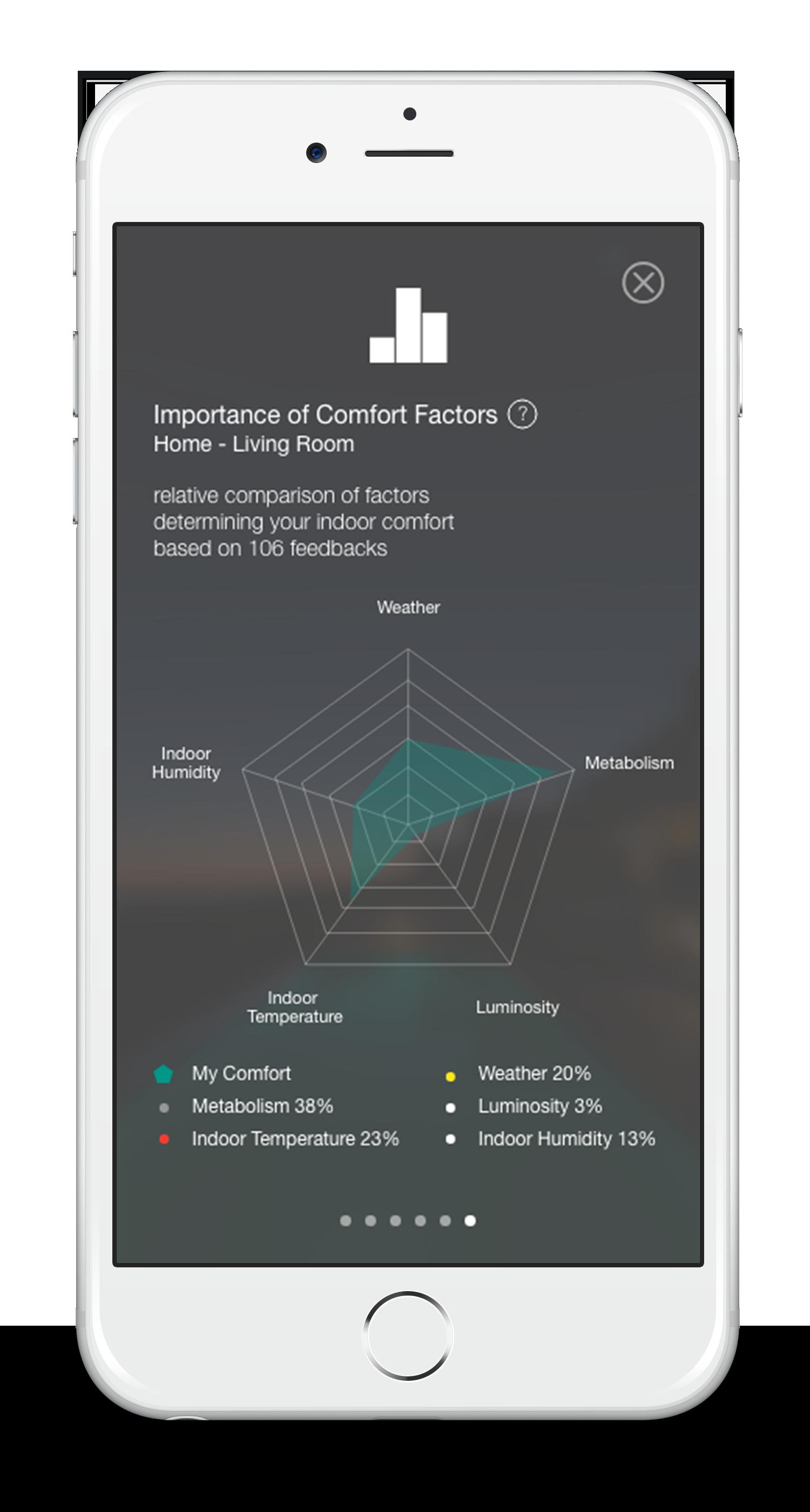 Insights-ComfortFactors-EN