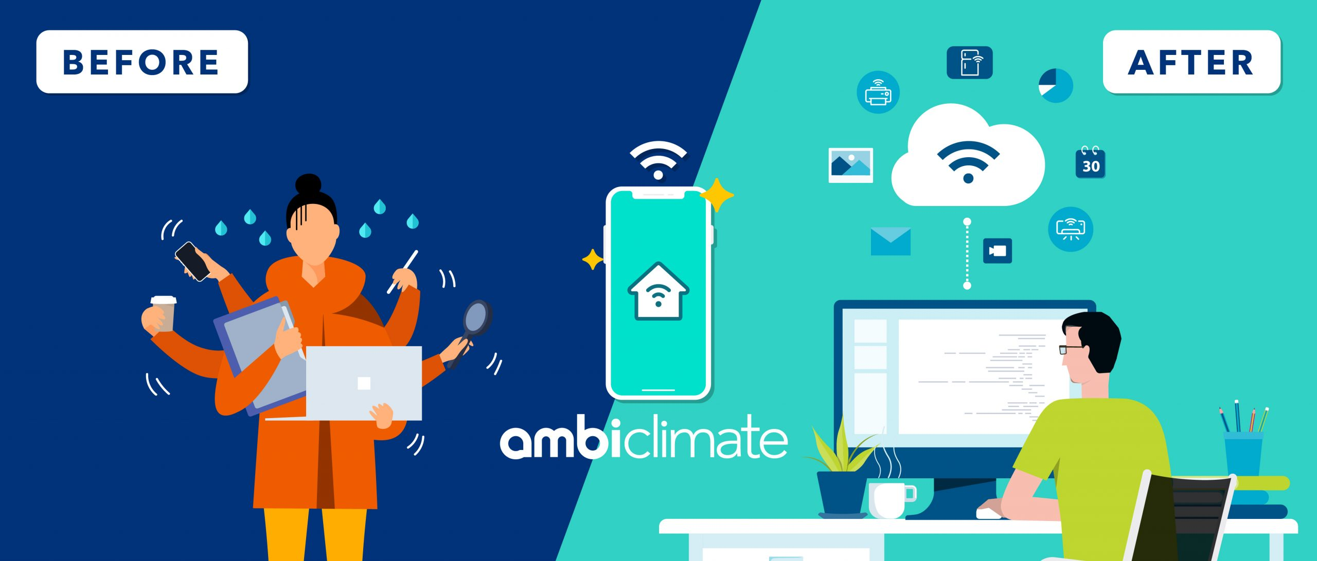 Smart Home Simplified: How to Make Your Home Smarter In 2021