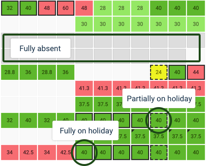 Holiday and absence management in Silverbucket