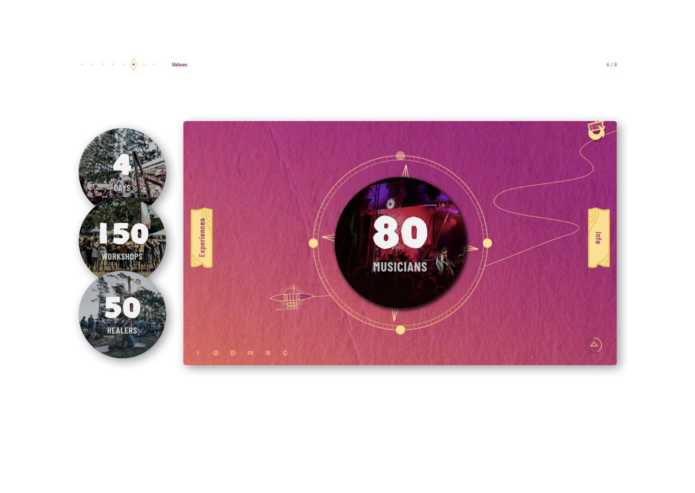 User interface designs for NZ Spirit Festival website