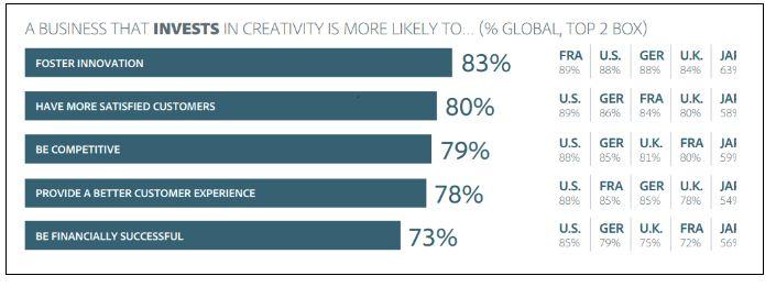 Attractiveness Bias - creative investments