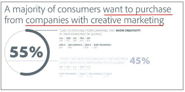 Attractiveness Bias - creative marketing