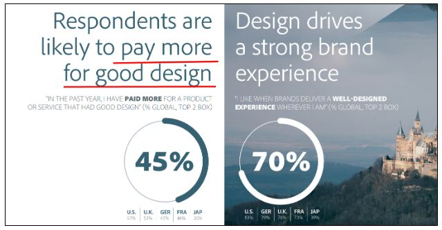 Attractiveness Bias - good design